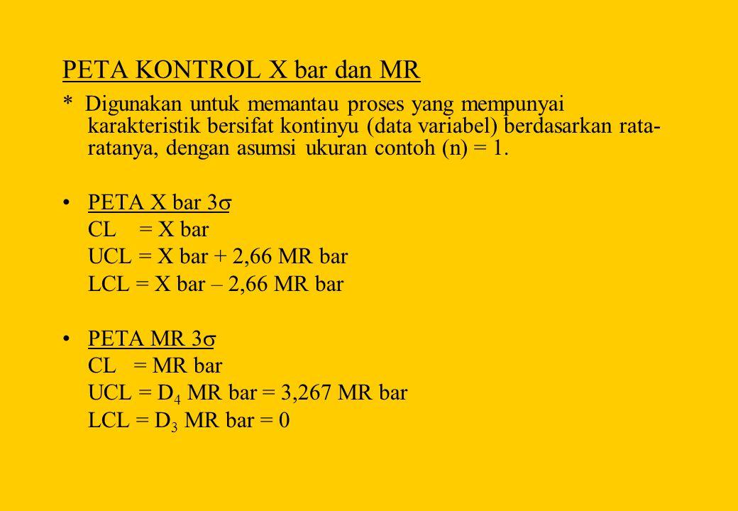 PETA KONTROL X bar dan MR * Digunakan untuk memantau proses yang mempunyai karakteristik bersifat kontinyu (data variabel) berdasarkan rata- ratanya,