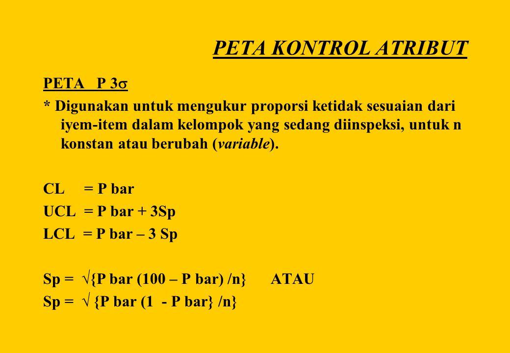 PETA KONTROL ATRIBUT PETA P 3  * Digunakan untuk mengukur proporsi ketidak sesuaian dari iyem-item dalam kelompok yang sedang diinspeksi, untuk n kon