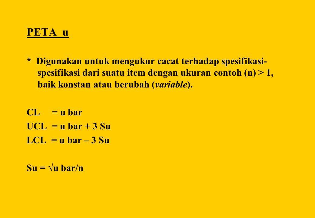 PETA u * Digunakan untuk mengukur cacat terhadap spesifikasi- spesifikasi dari suatu item dengan ukuran contoh (n) > 1, baik konstan atau berubah (var