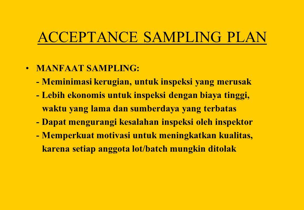 ACCEPTANCE SAMPLING PLAN •MANFAAT SAMPLING: - Meminimasi kerugian, untuk inspeksi yang merusak - Lebih ekonomis untuk inspeksi dengan biaya tinggi, wa