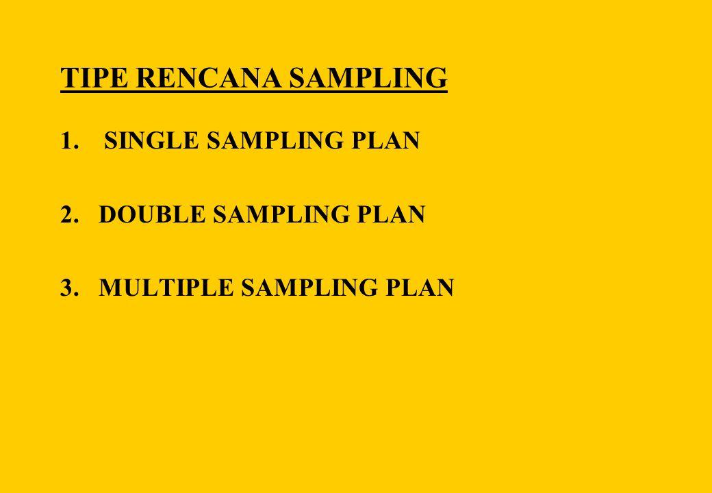 TIPE RENCANA SAMPLING 1.SINGLE SAMPLING PLAN 2. DOUBLE SAMPLING PLAN 3. MULTIPLE SAMPLING PLAN