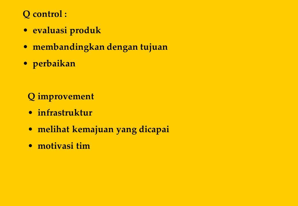 Q control : • evaluasi produk • membandingkan dengan tujuan • perbaikan Q improvement • infrastruktur • melihat kemajuan yang dicapai • motivasi tim