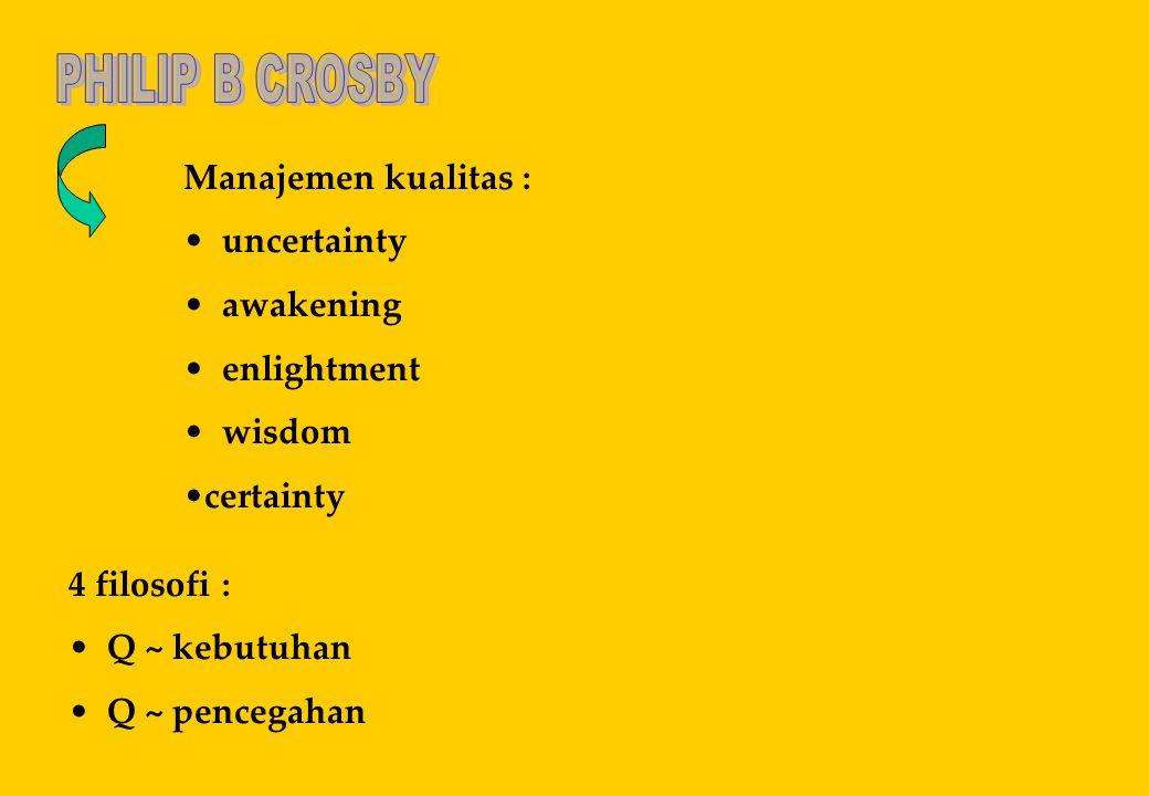 Manajemen kualitas : • uncertainty • awakening • enlightment • wisdom •certainty 4 filosofi : • Q ~ kebutuhan • Q ~ pencegahan