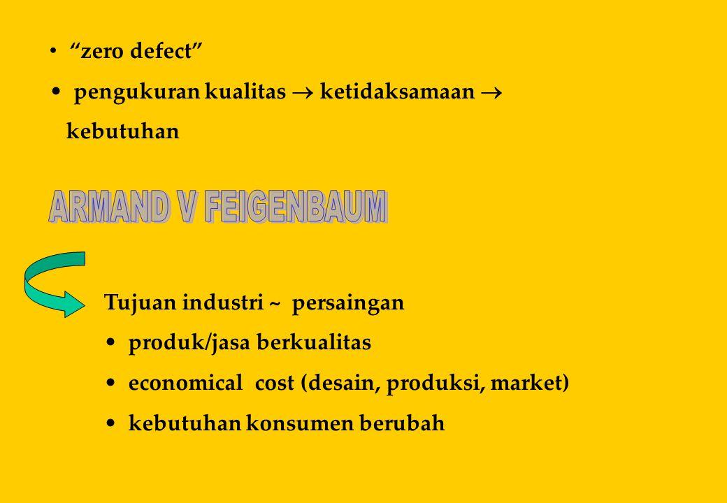 """• """"zero defect"""" • pengukuran kualitas  ketidaksamaan  kebutuhan Tujuan industri ~ persaingan • produk/jasa berkualitas • economical cost (desain, pr"""