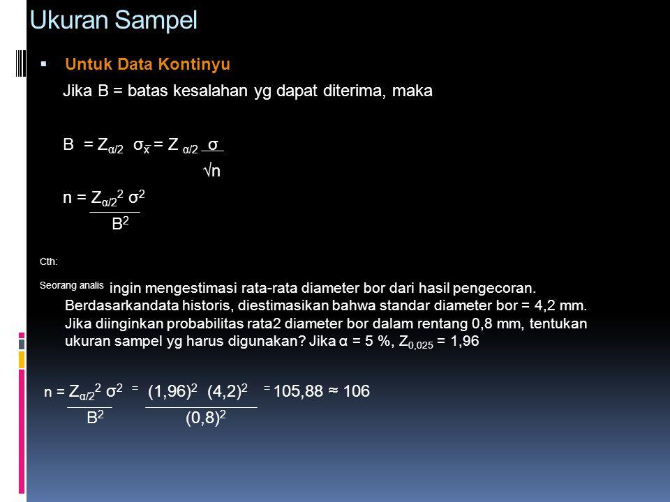 Ukuran Sampel  Untuk Data Kontinyu Jika B = batas kesalahan yg dapat diterima, maka B = Z α/2 σ x = Z α/2 σ √n n = Z α/2 2 σ 2 B 2 Cth: Seorang anali