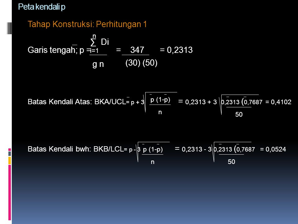 Peta kendali p Tahap Konstruksi: Perhitungan 1 Garis tengah; p = = 347 = 0,2313 (30) (50) Batas Kendali Atas: BKA/UCL = p + 3 = 0,2313 + 3 = 0,4102 Ba