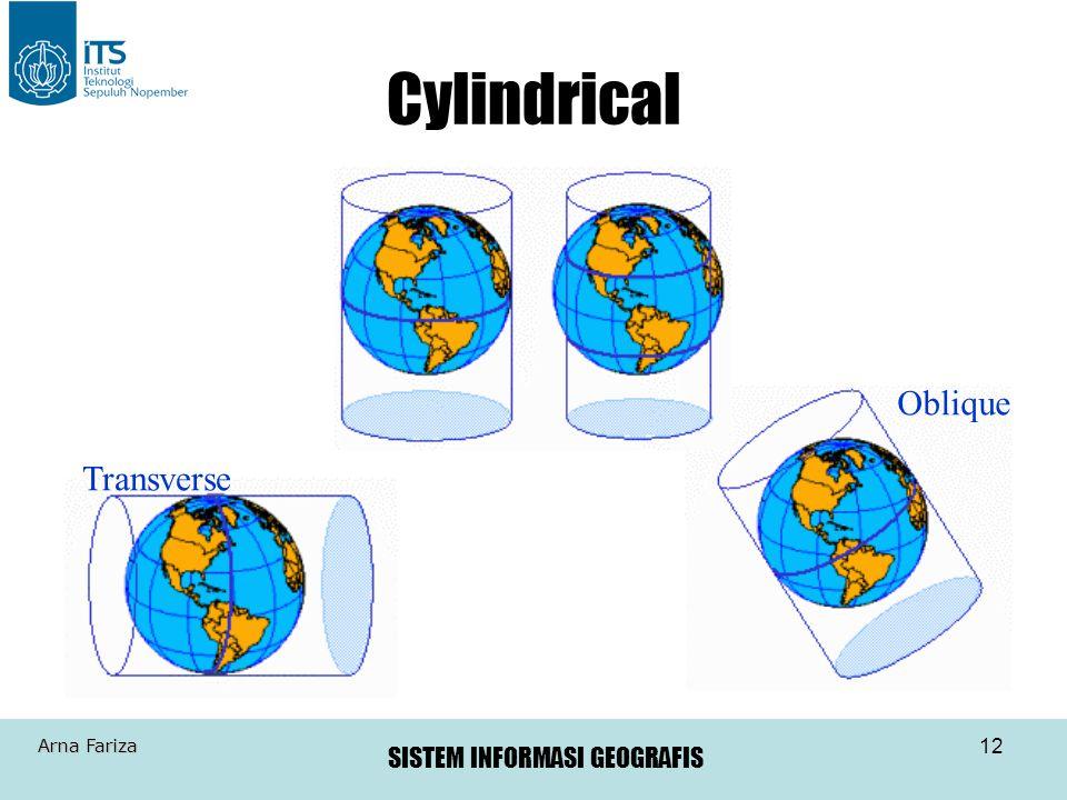 SISTEM INFORMASI GEOGRAFIS Arna Fariza 12 Cylindrical Transverse Oblique