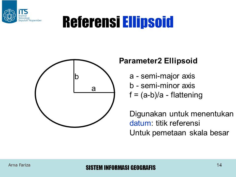 SISTEM INFORMASI GEOGRAFIS Arna Fariza 14 Referensi Ellipsoid Parameter2 Ellipsoid b a a - semi-major axis b - semi-minor axis f = (a-b)/a - flattenin