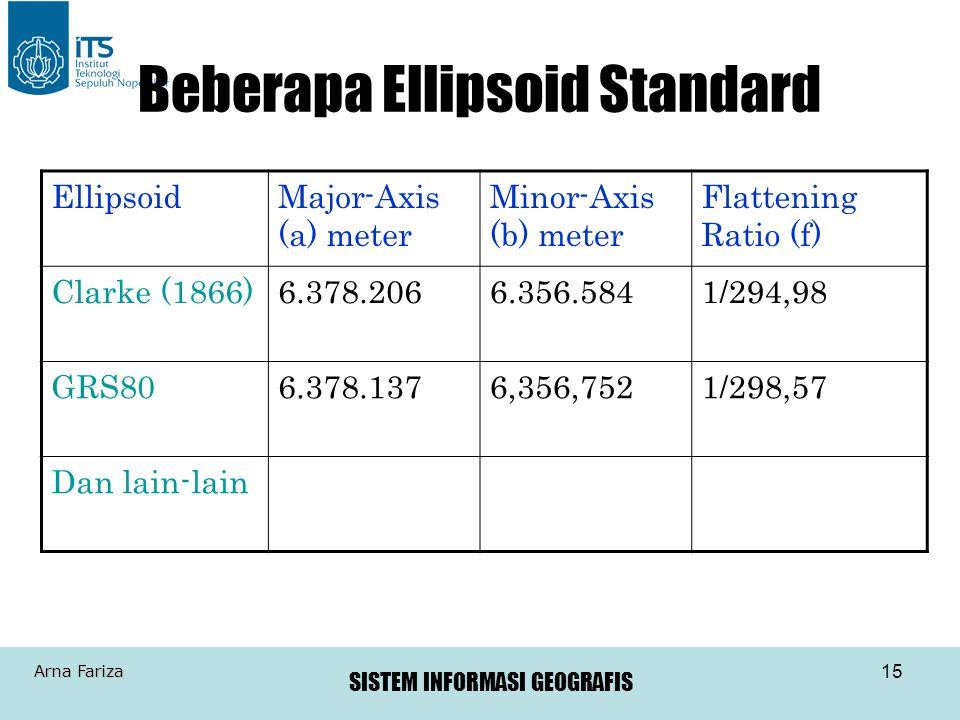 SISTEM INFORMASI GEOGRAFIS Arna Fariza 15 Beberapa Ellipsoid Standard EllipsoidMajor-Axis (a) meter Minor-Axis (b) meter Flattening Ratio (f) Clarke (