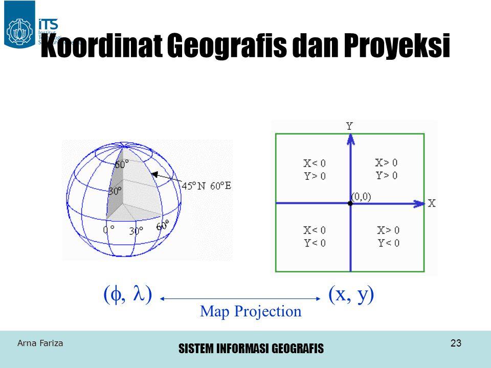 SISTEM INFORMASI GEOGRAFIS Arna Fariza 23 Koordinat Geografis dan Proyeksi (  ) (x, y) Map Projection