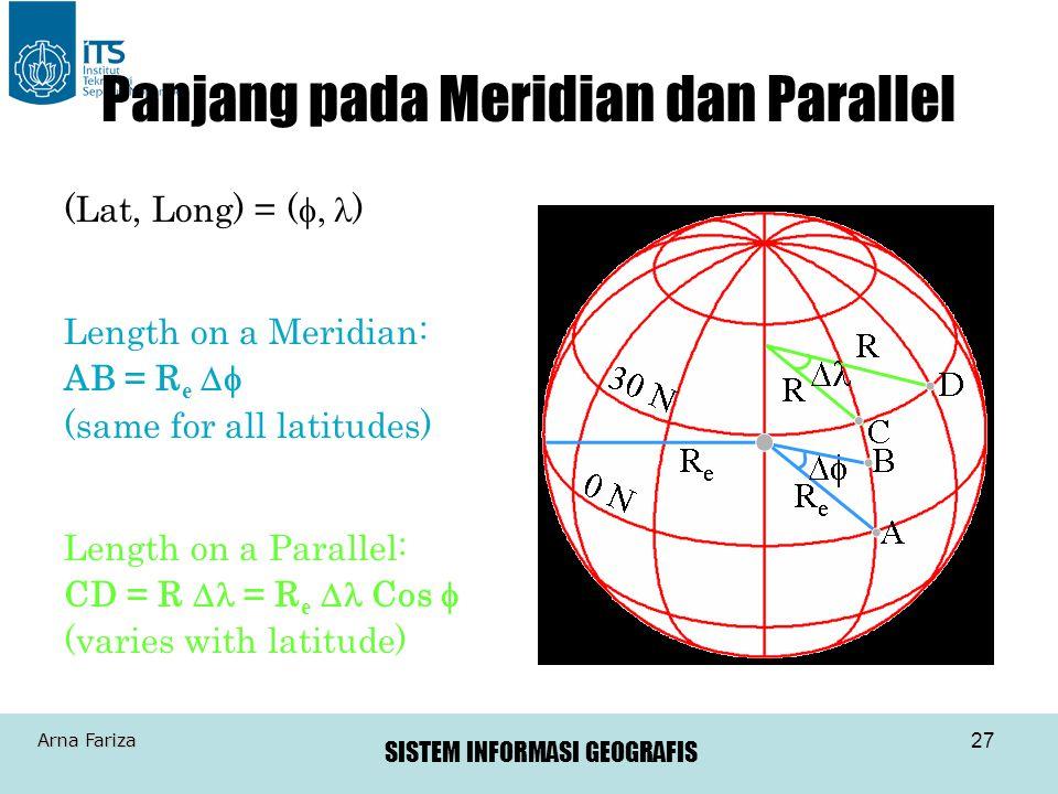 SISTEM INFORMASI GEOGRAFIS Arna Fariza 27 Panjang pada Meridian dan Parallel (Lat, Long) = (  ) Length on a Meridian: AB = R e  (same for all l