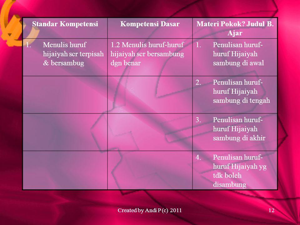 Created by Andi P (c) 201112 Standar KompetensiKompetensi DasarMateri Pokok.