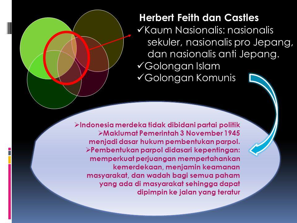 LENI ANGGRAENI, S.Pd., M.Pd. PETA ORIENTASI POLITIK INDONESIA