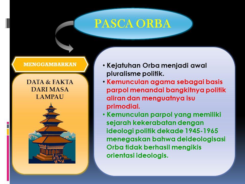 PASCA ORBA • Kejatuhan Orba menjadi awal pluralisme politik.