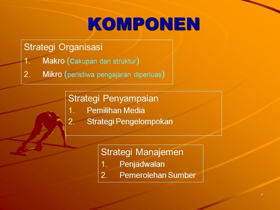 2 KOMPONEN Strategi Organisasi 1. 1.Makro (c akupan dan struktur ) 2. 2.Mikro ( peristiwa pengajaran diperluas ) Strategi Manajemen 1.Penjadwalan 2.Pe
