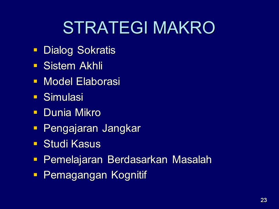 23 STRATEGI MAKRO  Dialog Sokratis  Sistem Akhli  Model Elaborasi  Simulasi  Dunia Mikro  Pengajaran Jangkar  Studi Kasus  Pemelajaran Berdasa