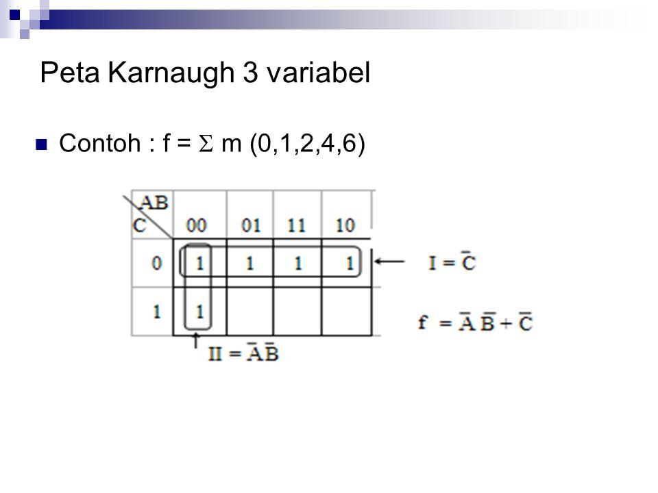 Peta Karnaugh 3 variabel  Contoh : f =  m (0,1,2,4,6)