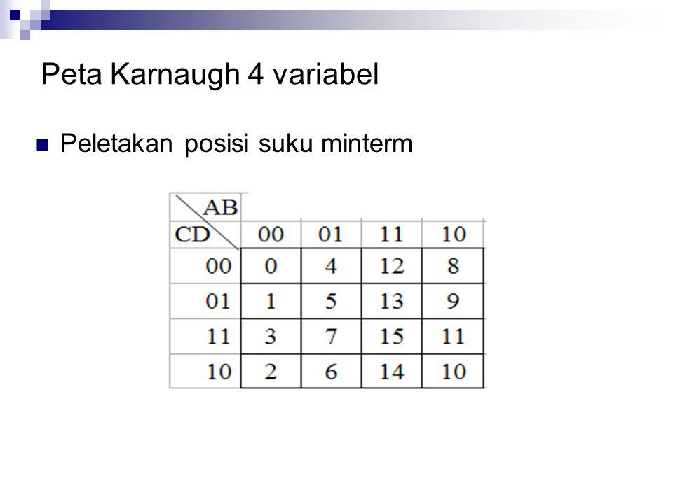 Peta Karnaugh 4 variabel  Peletakan posisi suku minterm