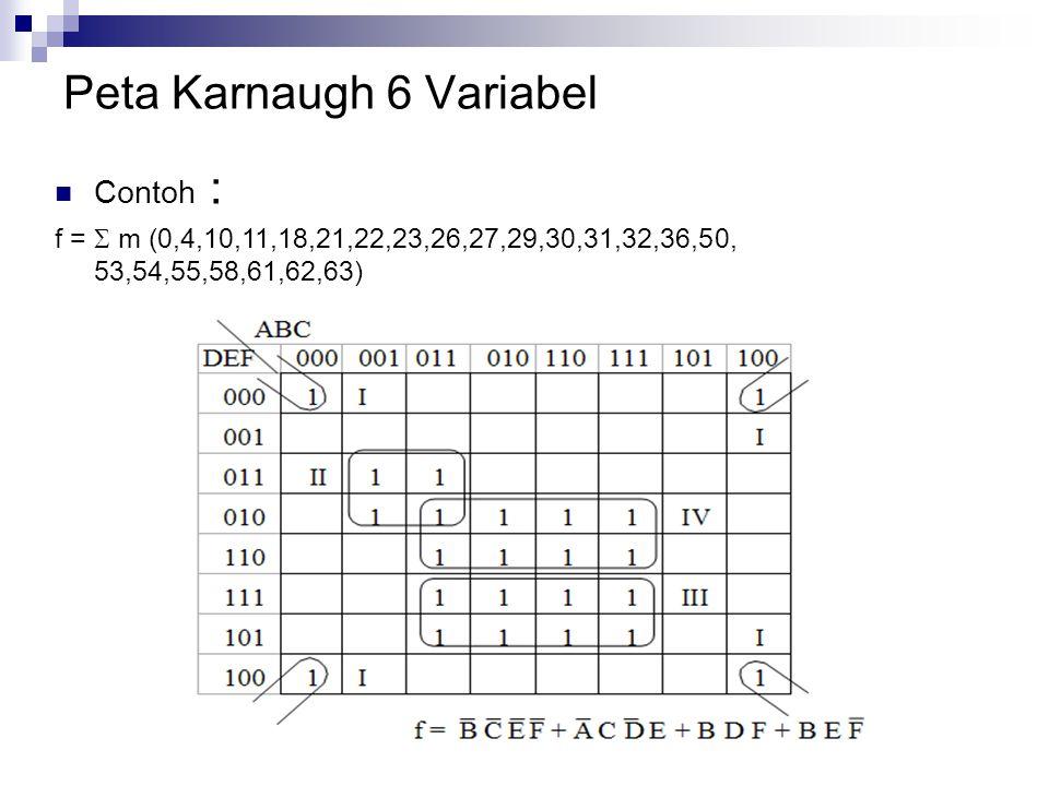 Peta Karnaugh 6 Variabel  Contoh : f =  m (0,4,10,11,18,21,22,23,26,27,29,30,31,32,36,50, 53,54,55,58,61,62,63)