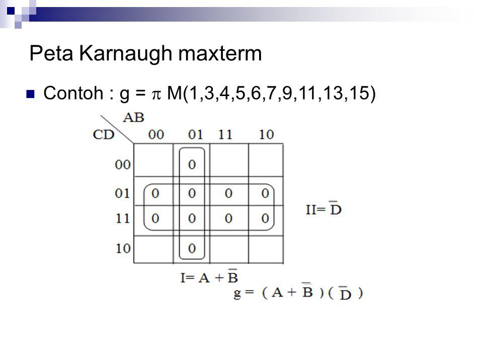 Peta Karnaugh maxterm  Contoh : g =  M(1,3,4,5,6,7,9,11,13,15)