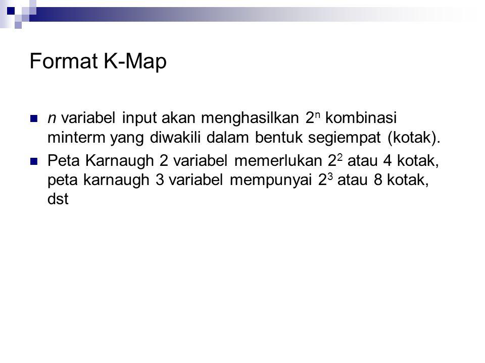 Format K-Map  n variabel input akan menghasilkan 2 n kombinasi minterm yang diwakili dalam bentuk segiempat (kotak).  Peta Karnaugh 2 variabel memer