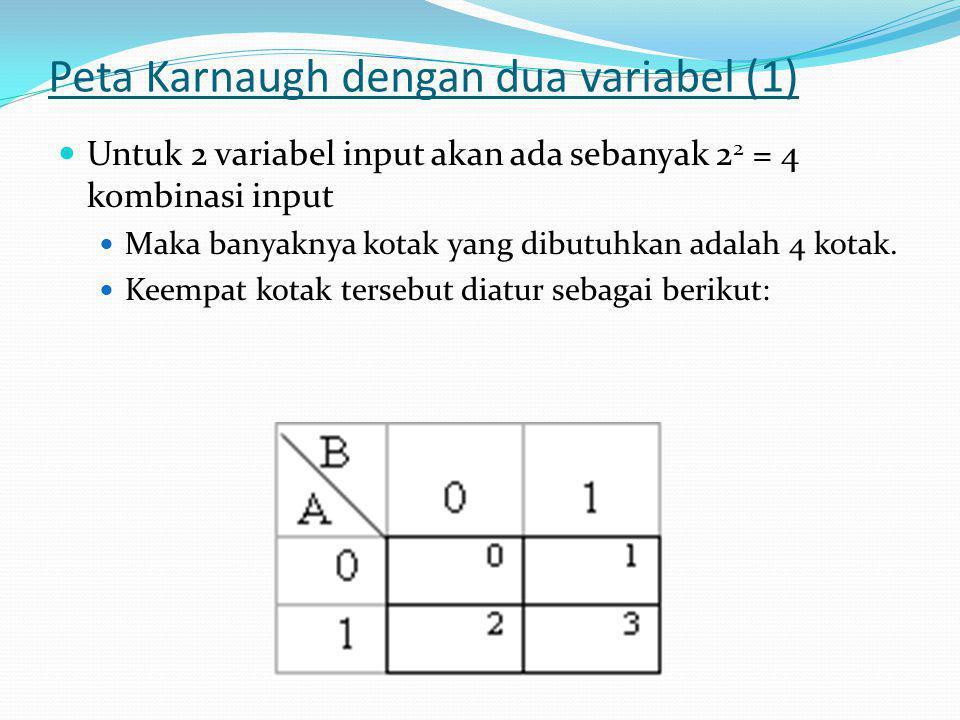 Peta Karnaugh dengan dua variabel (1)  Untuk 2 variabel input akan ada sebanyak 2 2 = 4 kombinasi input  Maka banyaknya kotak yang dibutuhkan adalah 4 kotak.