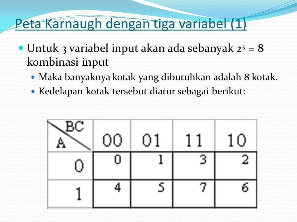 Peta Karnaugh dengan tiga variabel (1)  Untuk 3 variabel input akan ada sebanyak 2 3 = 8 kombinasi input  Maka banyaknya kotak yang dibutuhkan adalah 8 kotak.