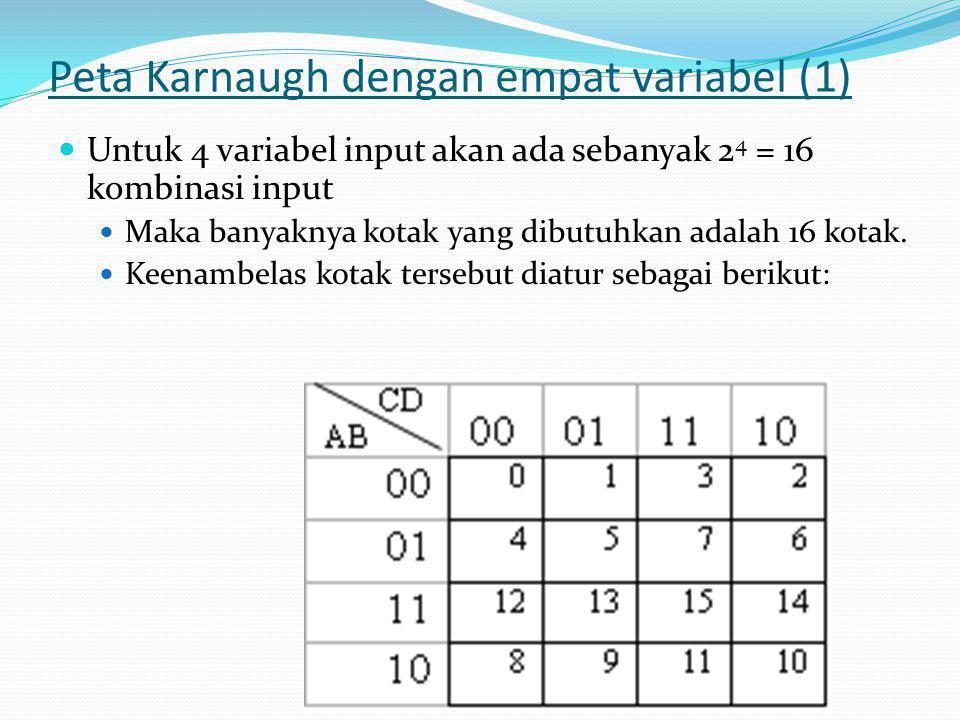Peta Karnaugh dengan empat variabel (1)  Untuk 4 variabel input akan ada sebanyak 2 4 = 16 kombinasi input  Maka banyaknya kotak yang dibutuhkan adalah 16 kotak.