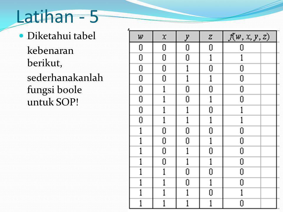 Latihan - 5  Diketahui tabel kebenaran berikut, sederhanakanlah fungsi boole untuk SOP!