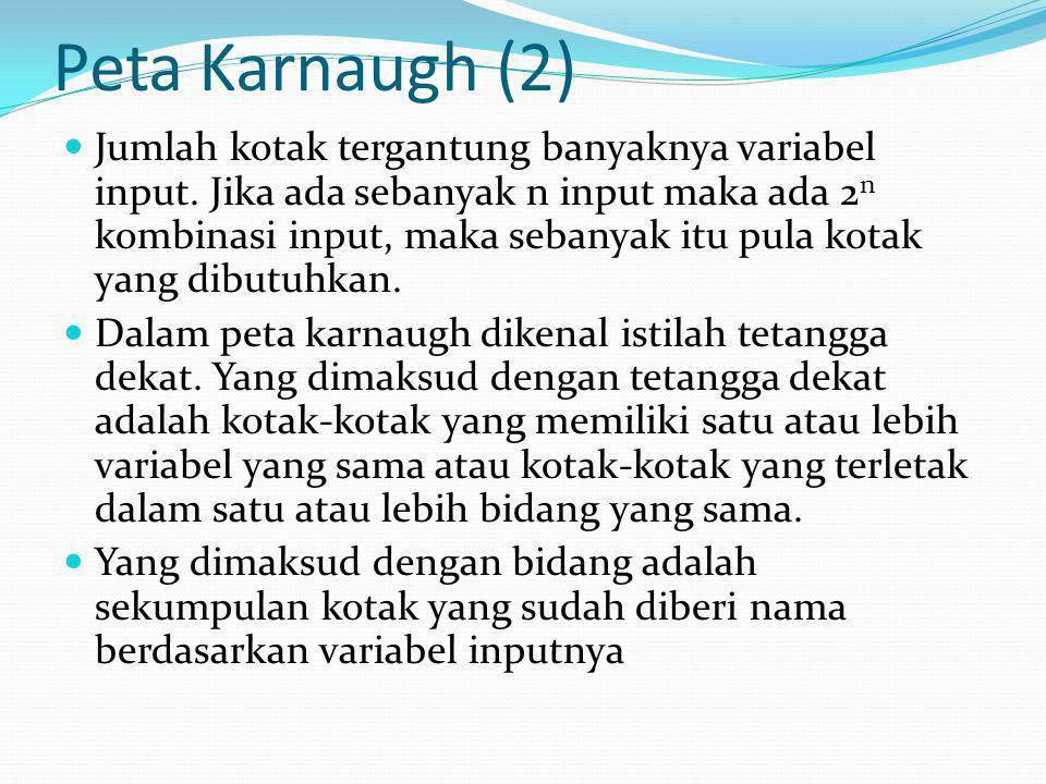 Peta Karnaugh (3)  Peta Karnaugh dengan dua peubah/ variabel  Peta Karnaugh dengan tiga peubah/ variabel  Peta Karnaugh dengan empat peubah/ variabel