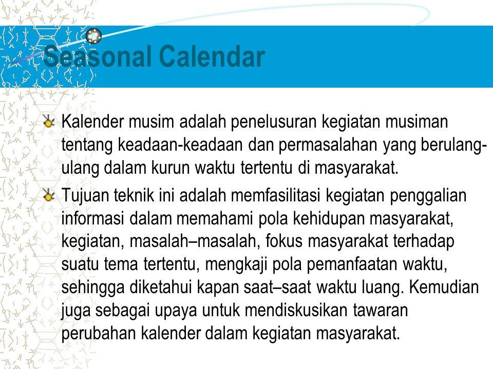 Seasonal Calendar Kalender musim adalah penelusuran kegiatan musiman tentang keadaan-keadaan dan permasalahan yang berulang- ulang dalam kurun waktu t