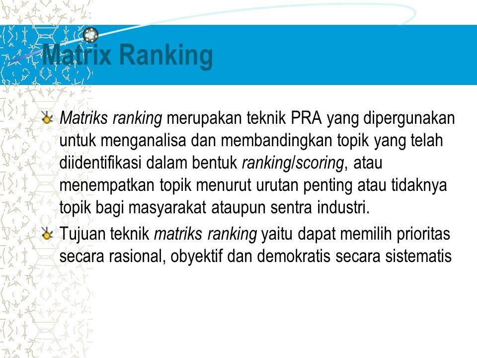 Matrix Ranking Matriks ranking merupakan teknik PRA yang dipergunakan untuk menganalisa dan membandingkan topik yang telah diidentifikasi dalam bentuk ranking / scoring, atau menempatkan topik menurut urutan penting atau tidaknya topik bagi masyarakat ataupun sentra industri.