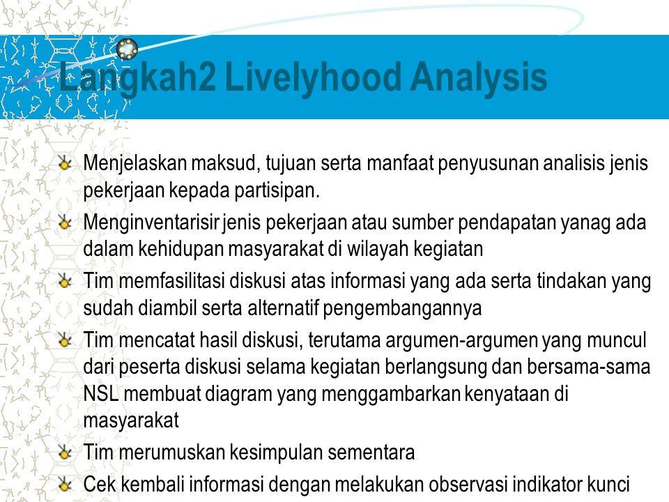 Langkah2 Livelyhood Analysis Menjelaskan maksud, tujuan serta manfaat penyusunan analisis jenis pekerjaan kepada partisipan. Menginventarisir jenis pe