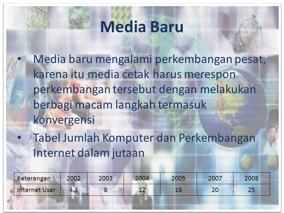 Media Baru • Media baru mengalami perkembangan pesat, karena itu media cetak harus merespon perkembangan tersebut dengan melakukan berbagi macam langk