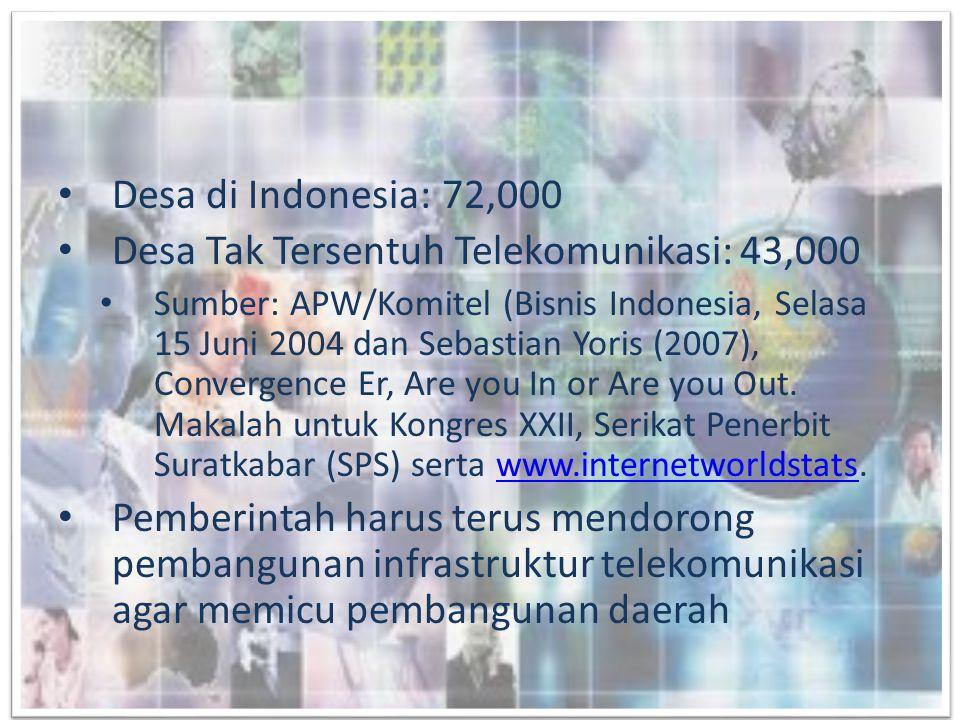 • Desa di Indonesia:72,000 • Desa Tak Tersentuh Telekomunikasi: 43,000 • Sumber: APW/Komitel (Bisnis Indonesia, Selasa 15 Juni 2004 dan Sebastian Yori