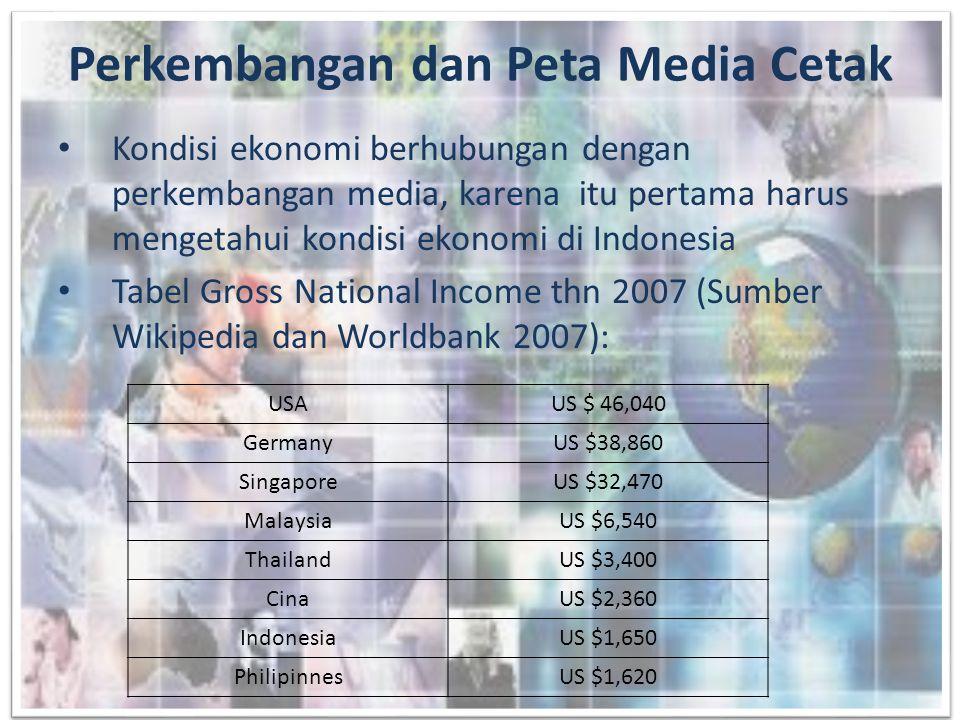 Perkembangan dan Peta Media Cetak • Kondisi ekonomi berhubungan dengan perkembangan media, karena itu pertama harus mengetahui kondisi ekonomi di Indo