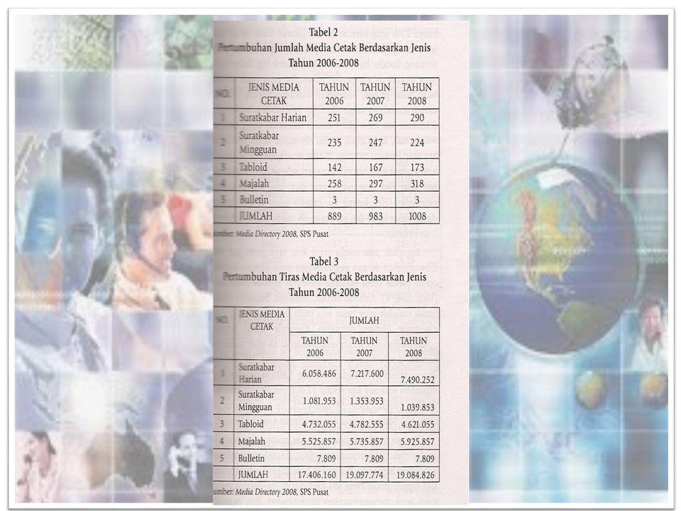 • MNC Group menguasai: 99% RCTI, 99% Global tv, 100% MNC TV • Ini merupakan pelanggaran UU Penyiaran dan PP No.