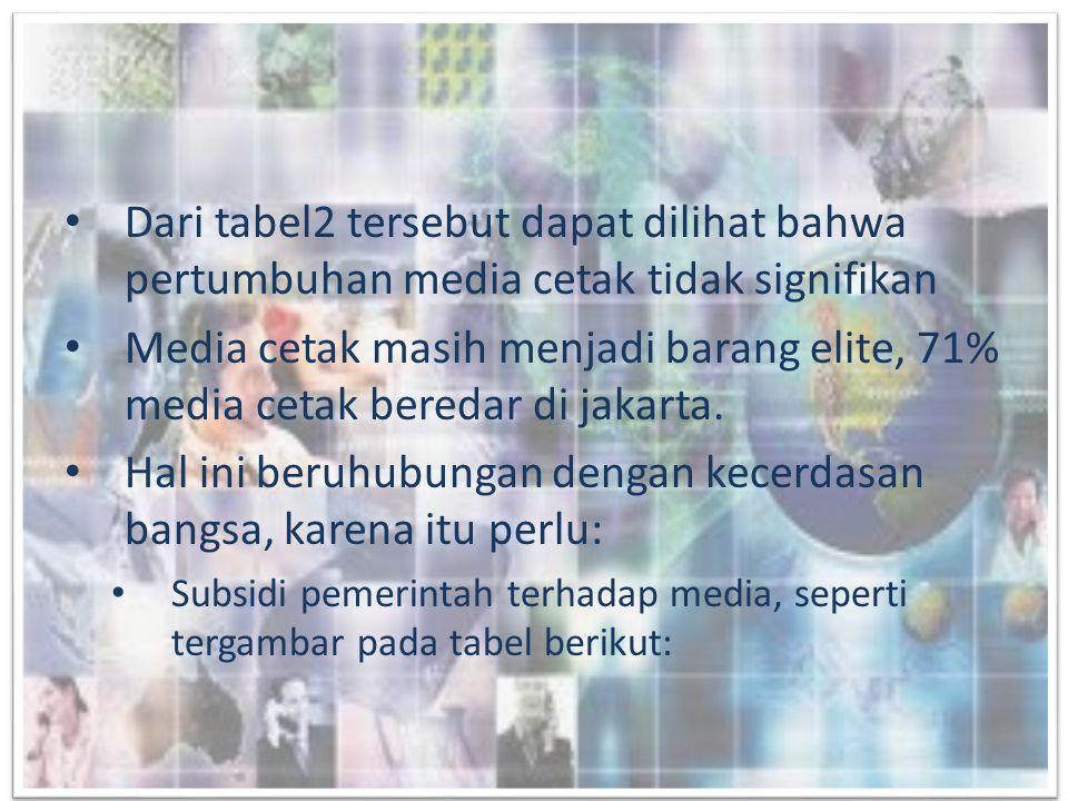 • Radio juga menggunakan public domain • Radio jangkauan paling luas, paling populer dan paling demokratis • Diversity of ownership dan content masih lebih baik dari media yang lain • Di Indonesia ada 1,013 stasion radio, termasuk 58 RRI.