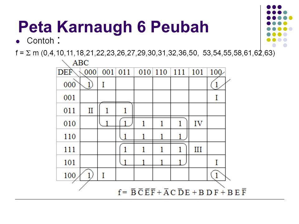 Peta Karnaugh 6 Peubah  Contoh : f =  m (0,4,10,11,18,21,22,23,26,27,29,30,31,32,36,50, 53,54,55,58,61,62,63)