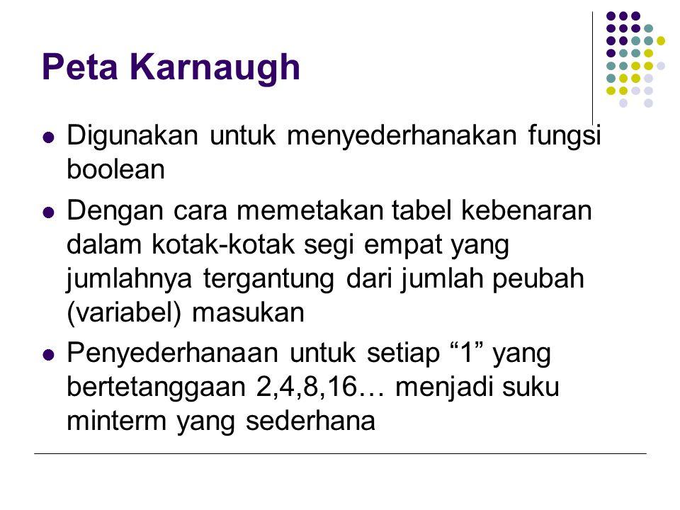 Peta Karnaugh 2 Peubah  Contoh :