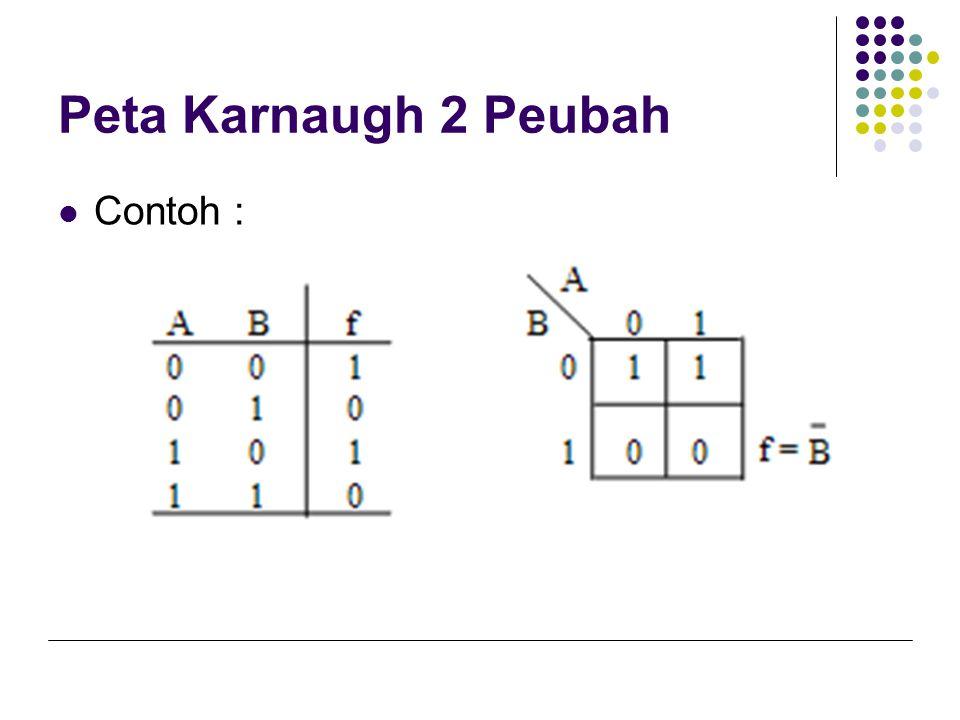 Penilikan kesamaan  Peta Karnaugh dapat digunakan untuk menilik kesamaan dua buah fungsi boolean  Contoh : Buktikan kesamaan  Dapat dilihat kedua fungsi memiliki peta karnaugh yang sama.