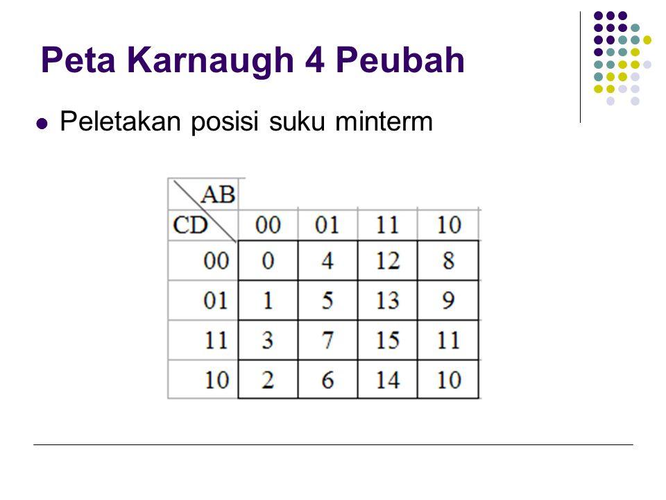 Peta Karnaugh 4 Peubah  Contoh : f =  m (0,2,8,10,12,14 )