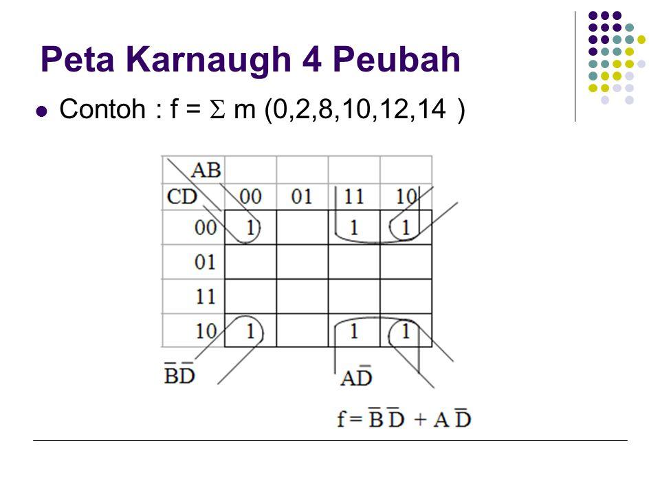 Peta Karnaugh 5 Peubah  Peletakan posisi suku minterm