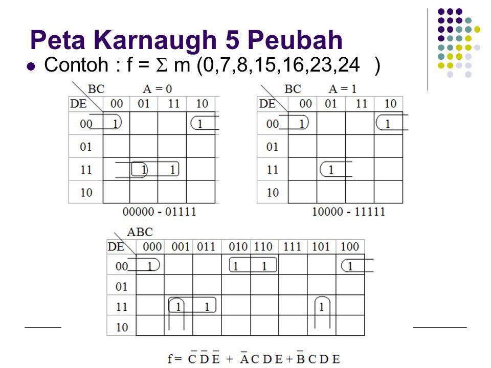 Peta Karnaugh 5 Peubah  Contoh : f =  m (0,7,8,15,16,23,24 )