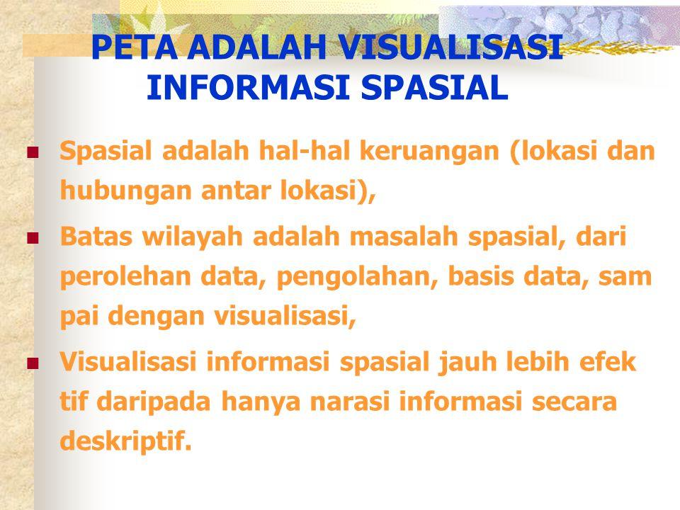 PETA ADALAH VISUALISASI INFORMASI SPASIAL  Spasial adalah hal-hal keruangan (lokasi dan hubungan antar lokasi),  Batas wilayah adalah masalah spasia