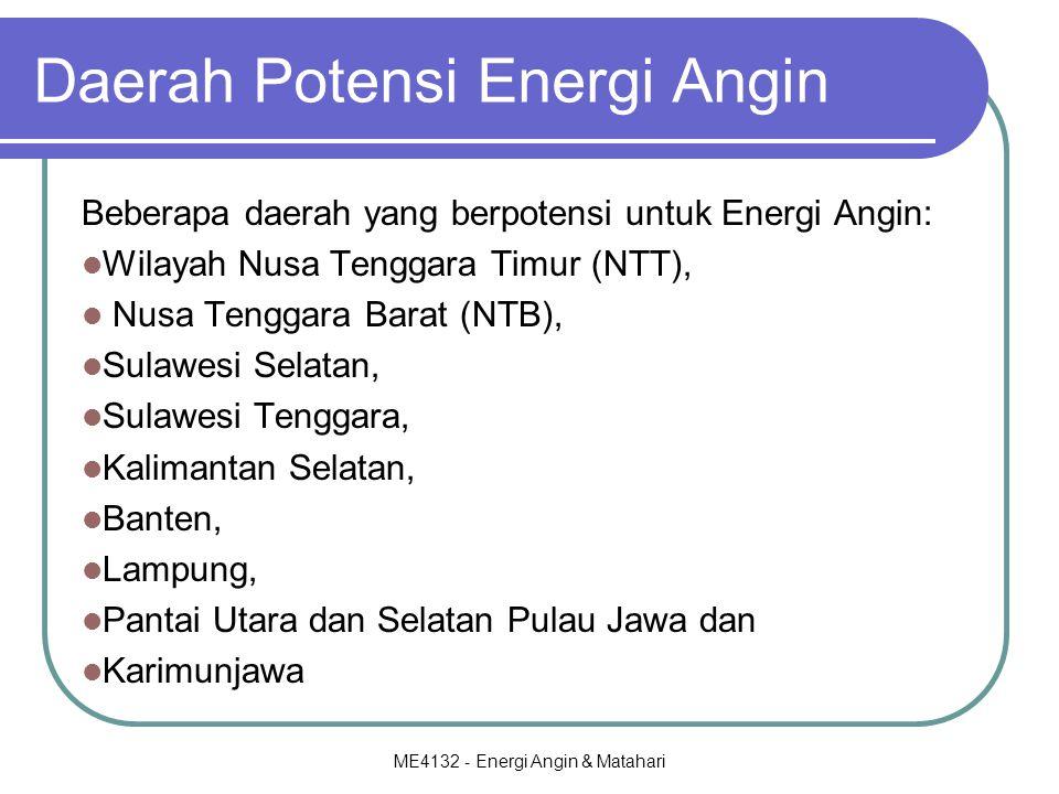 Energi Angin Sumber: Susandi, dkk., 2008 Peta Daerah Potensi Energi Angin