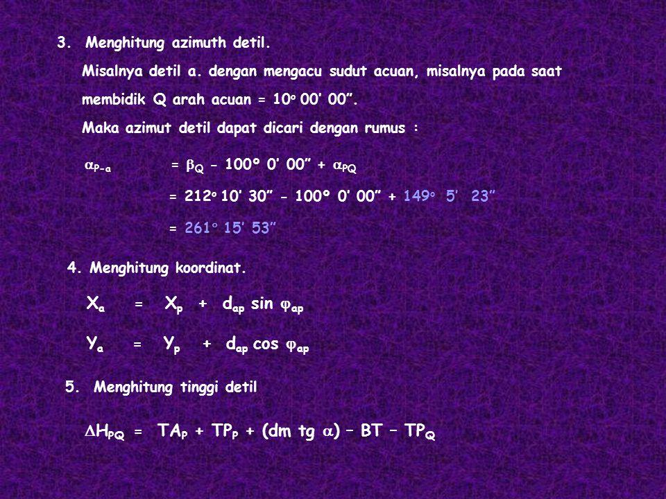 "3. Menghitung azimuth detil. Misalnya detil a. dengan mengacu sudut acuan, misalnya pada saat membidik Q arah acuan = 10 o 00' 00"". Maka azimut detil"