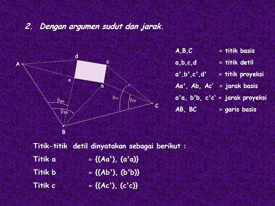 2. Dengan argumen sudut dan jarak. a b c A β Ba β Bb C d B β Cc β Cb A,B,C = titik basis a,b,c,d = titik detil a',b',c',d' = titik proyeksi Aa', Ab, A