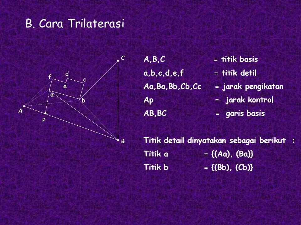 B. Cara Trilaterasi A,B,C = titik basis a,b,c,d,e,f = titik detil Aa,Ba,Bb,Cb,Cc = jarak pengikatan Ap = jarak kontrol AB,BC = garis basis Titik detai