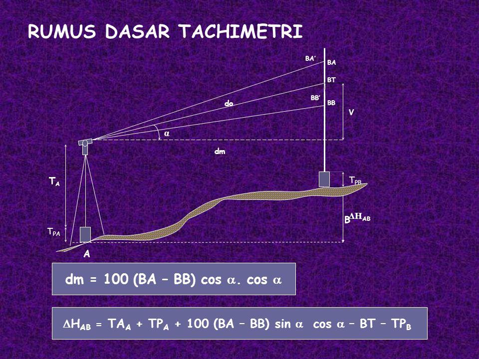 RUMUS DASAR TACHIMETRI ΔH AB A TATA T PB V dm do α T PA BA BB BT BA' BB' B dm = 100 (BA – BB) cos . cos   H AB = TA A + TP A + 100 (BA – BB) sin 